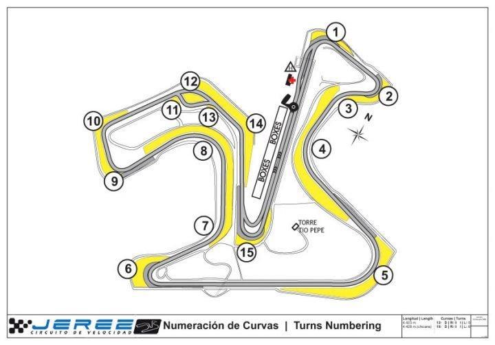 rFactor2 - Jerez - pályatérkép