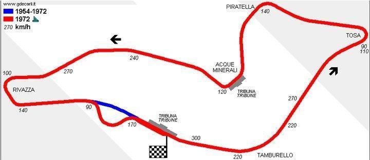Automobilista - Imola 1972 pályatérkép