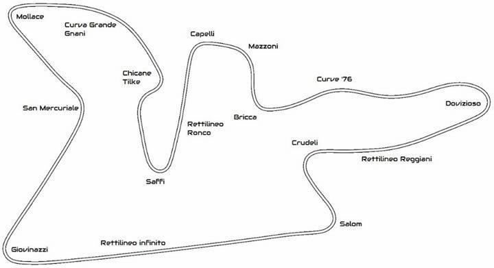 Assetto Corsa - Forli Ring GP - pályatérkép